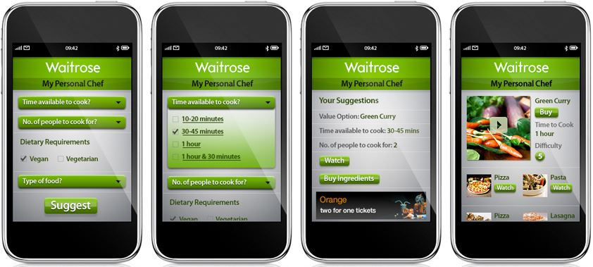 Waitrose on your Iphone